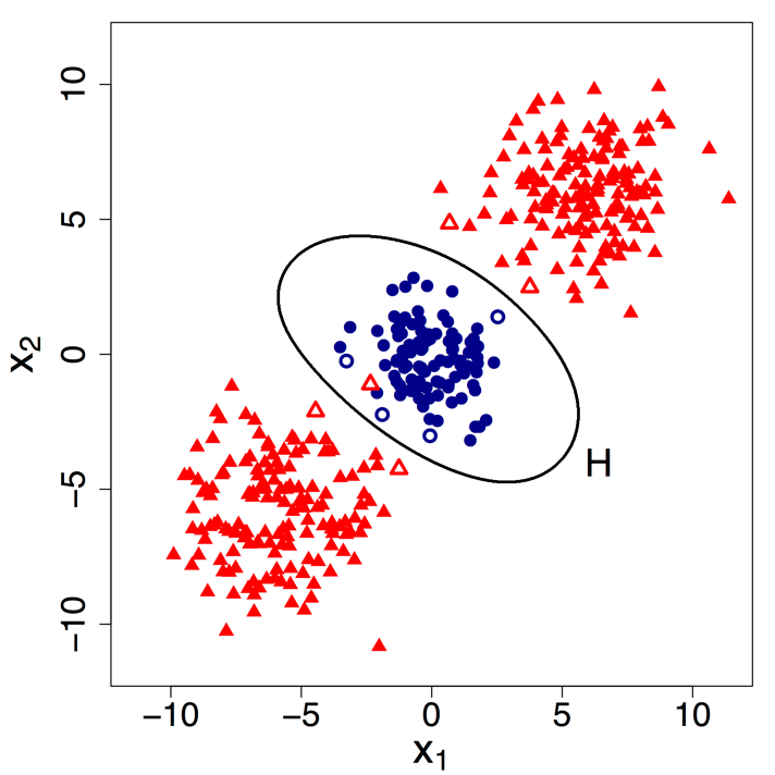 Using Support Vector Machines for Survey Research